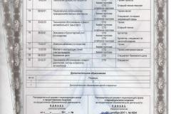 Приложение к лицензии №1 второй лист